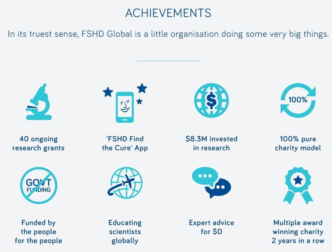 FSHD achievments